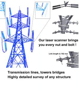 Laser scanning of transmission towers for National Grid